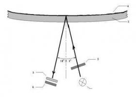 反射式边缘应力仪